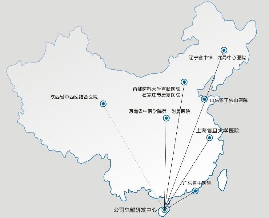 海南天光高科技开发有限公司
